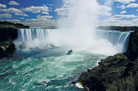 Niagara Falls Today - Top View
